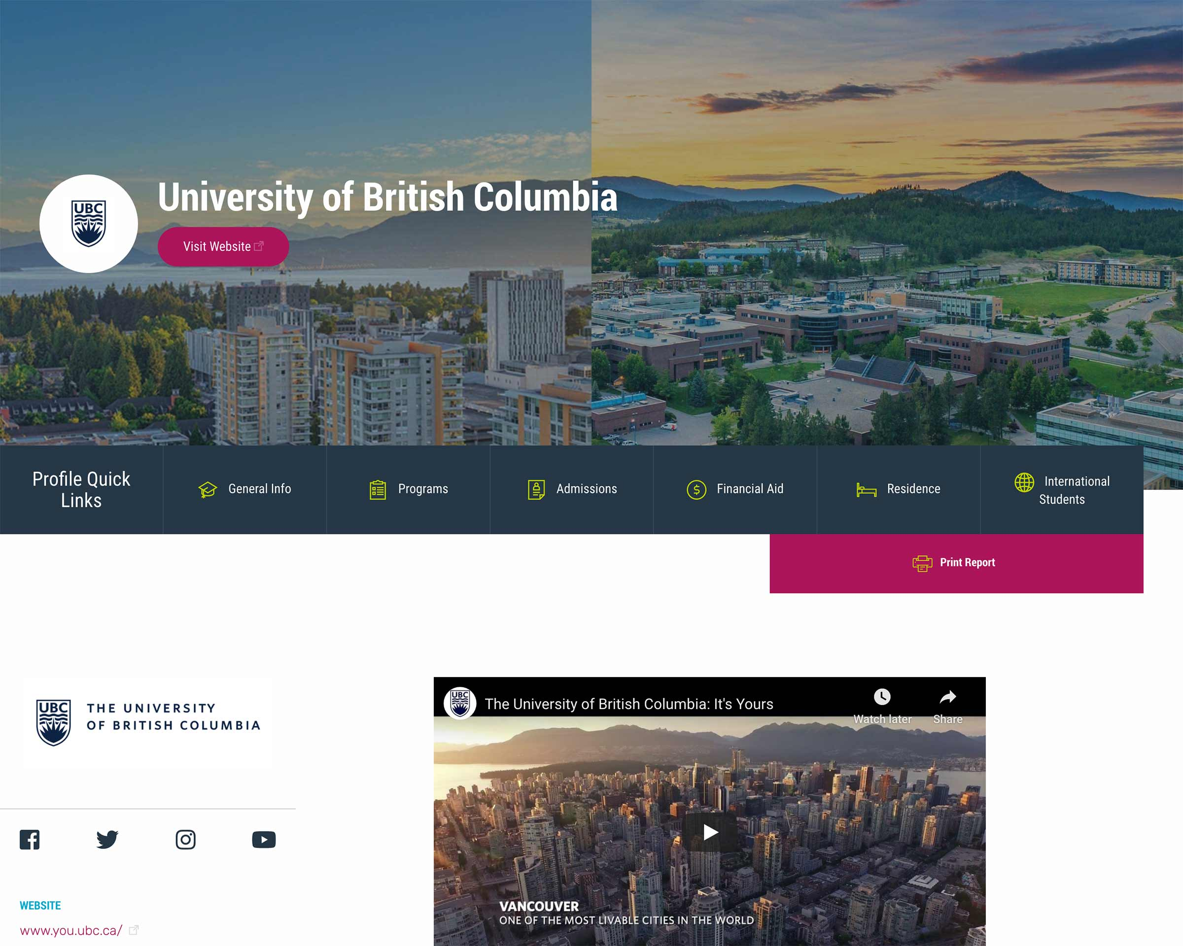 Post-Secondary BC Institution Profile